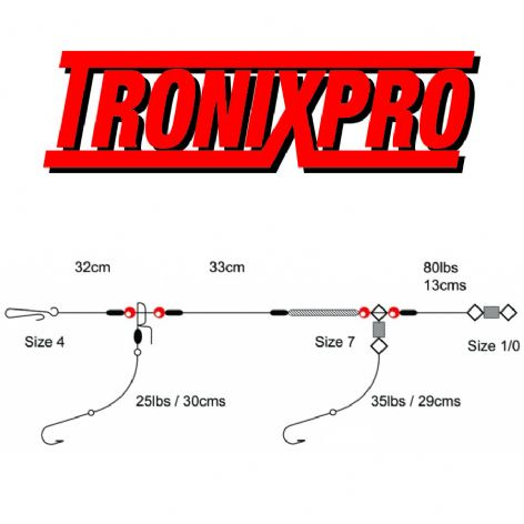 TronixPro 2 Hook Clipped Rig Fishing